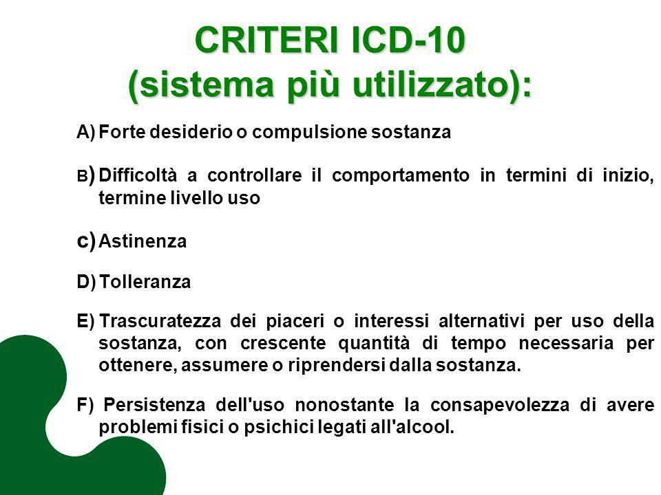 CRITERI ICD-10 (sistema più utilizzato):