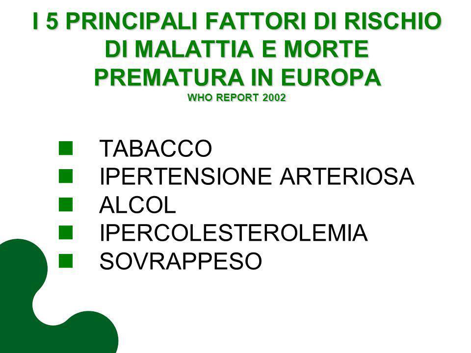 I 5 PRINCIPALI FATTORI DI RISCHIO DI MALATTIA E MORTE PREMATURA IN EUROPA WHO REPORT 2002