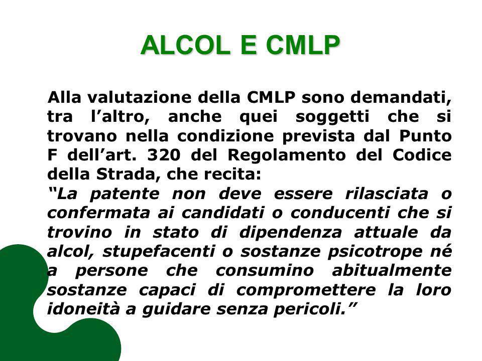 ALCOL E CMLP