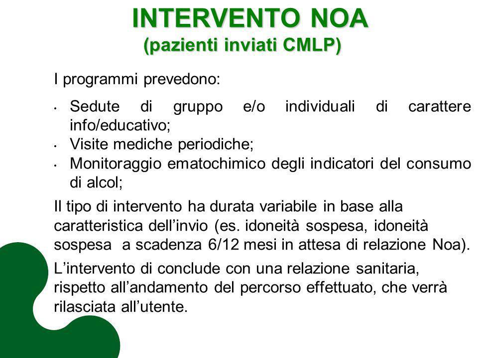 INTERVENTO NOA (pazienti inviati CMLP)
