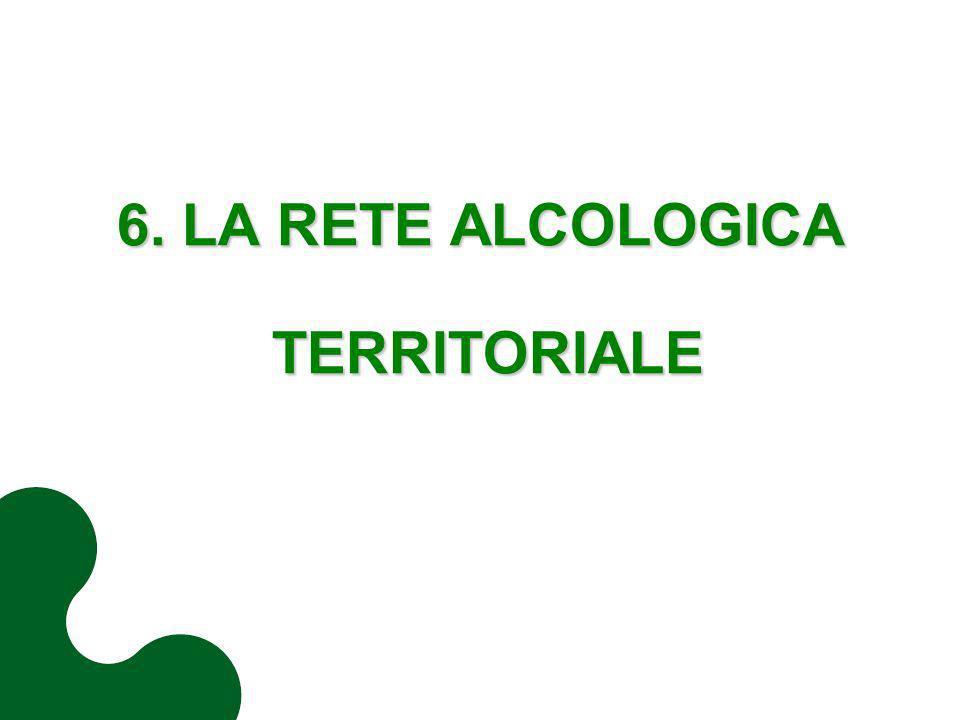 6. LA RETE ALCOLOGICA TERRITORIALE