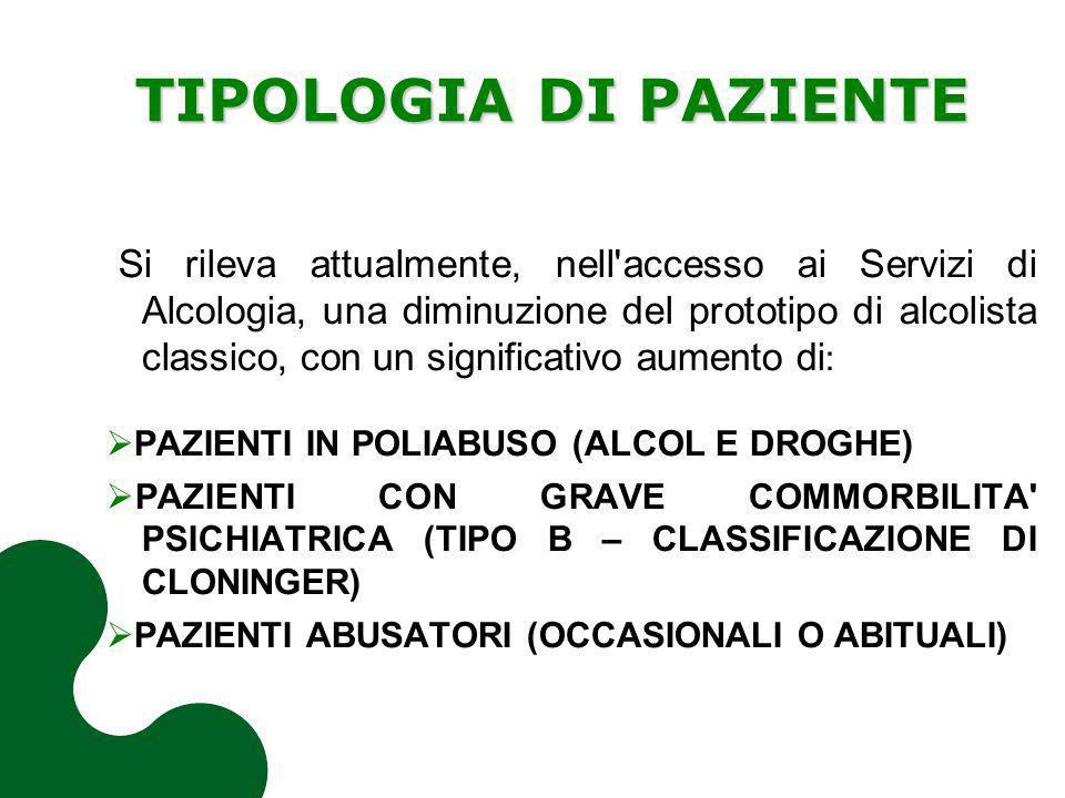 TIPOLOGIA DI PAZIENTE