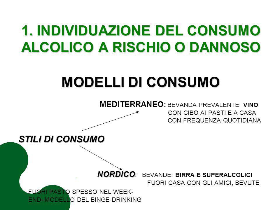 1. INDIVIDUAZIONE DEL CONSUMO ALCOLICO A RISCHIO O DANNOSO