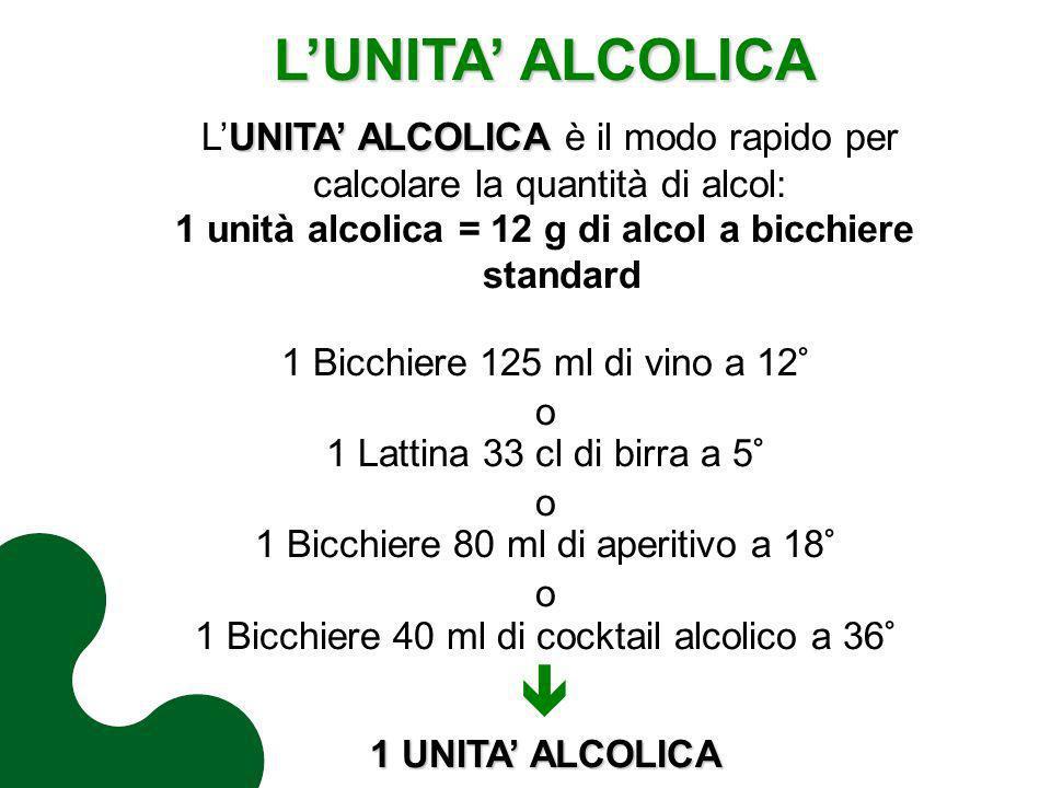 1 unità alcolica = 12 g di alcol a bicchiere standard