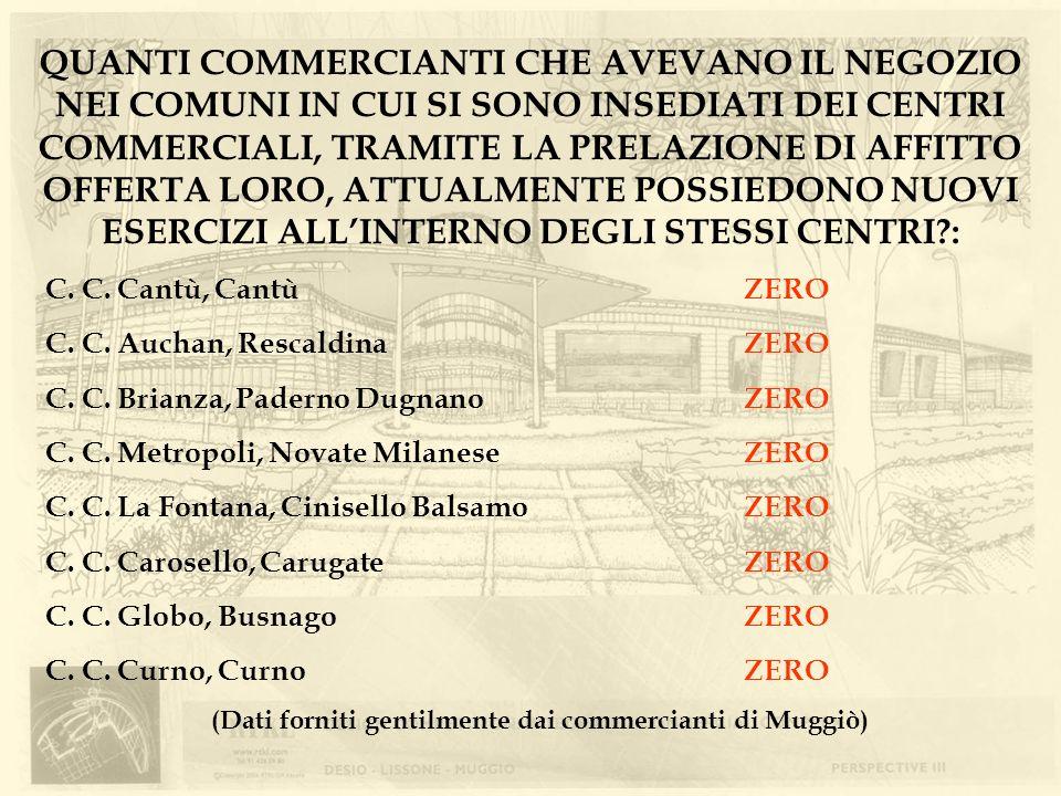 (Dati forniti gentilmente dai commercianti di Muggiò)