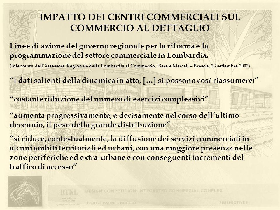 IMPATTO DEI CENTRI COMMERCIALI SUL COMMERCIO AL DETTAGLIO