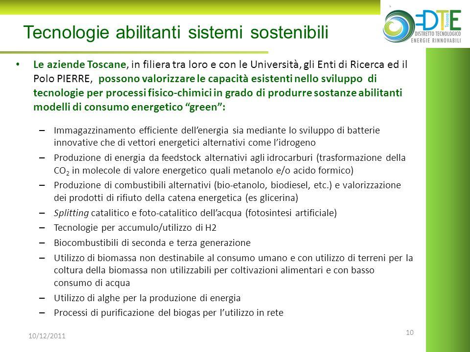 Tecnologie abilitanti sistemi sostenibili