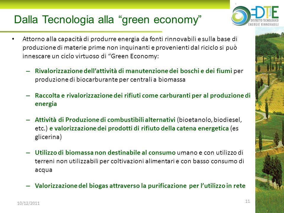 Dalla Tecnologia alla green economy