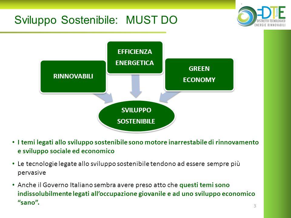 Sviluppo Sostenibile: MUST DO