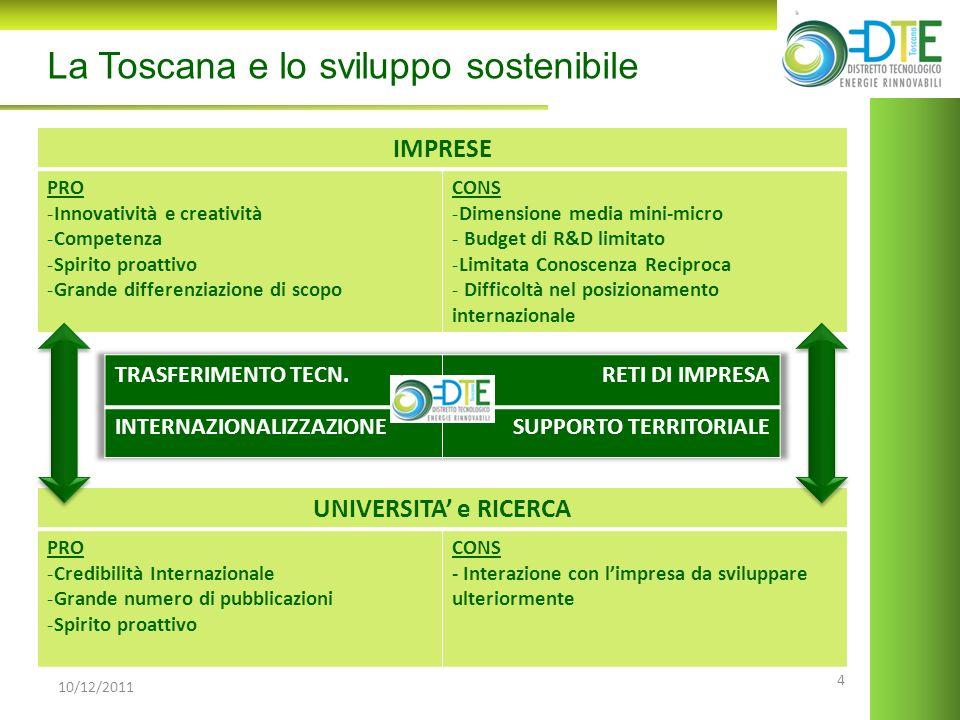La Toscana e lo sviluppo sostenibile