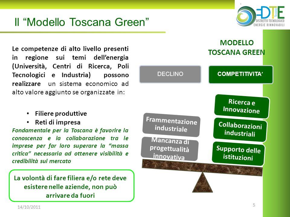 Il Modello Toscana Green
