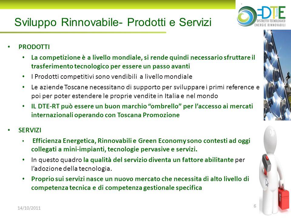 Sviluppo Rinnovabile- Prodotti e Servizi