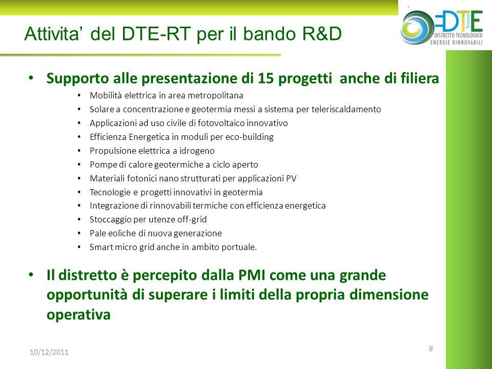 Attivita' del DTE-RT per il bando R&D
