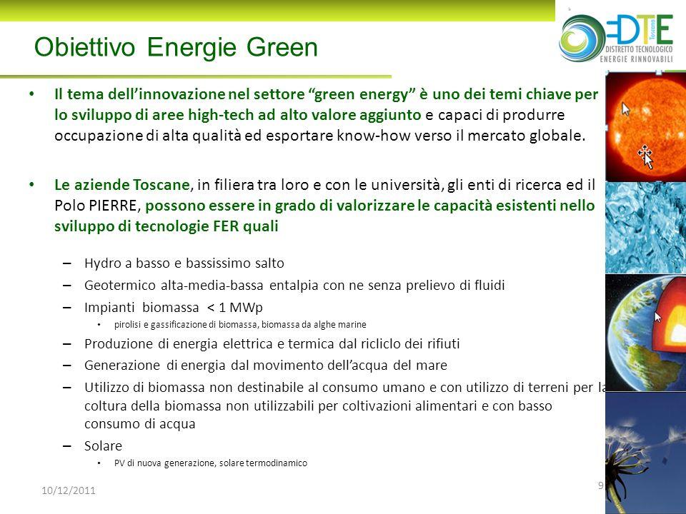 Obiettivo Energie Green