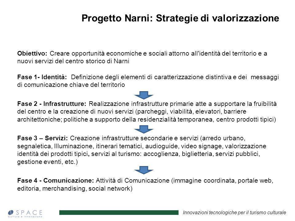 Progetto Narni: Strategie di valorizzazione