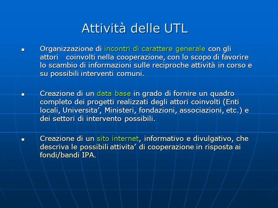 Attività delle UTL