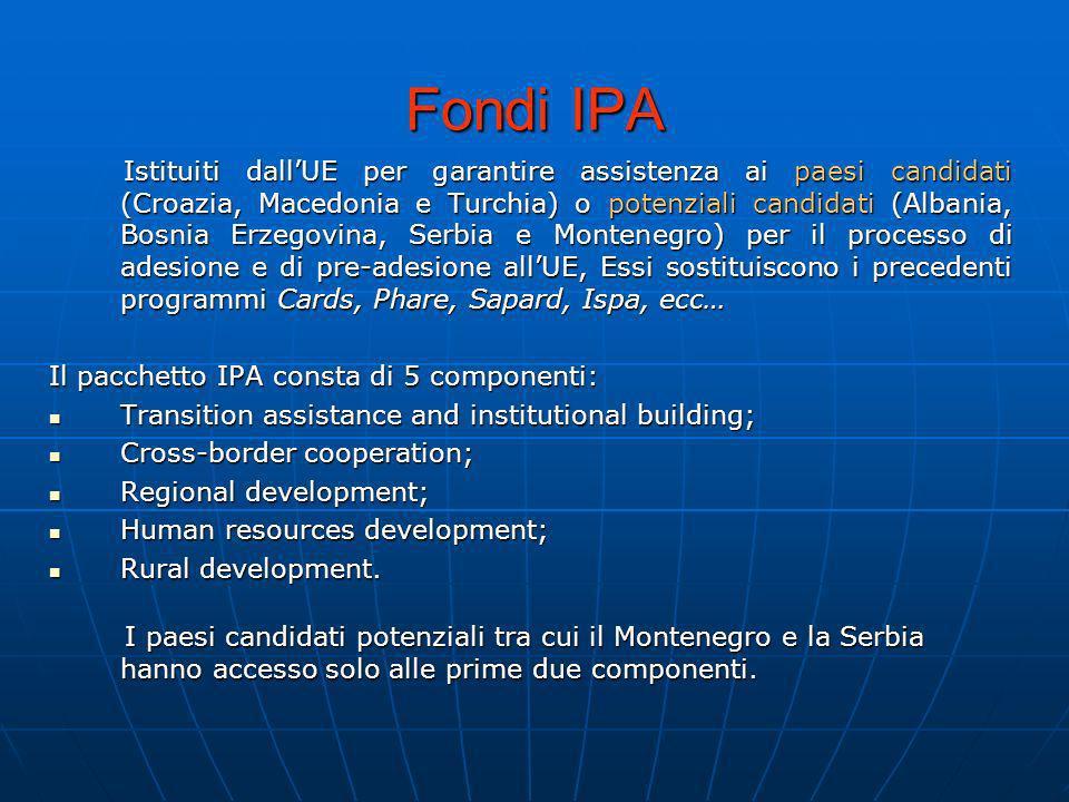 Fondi IPA