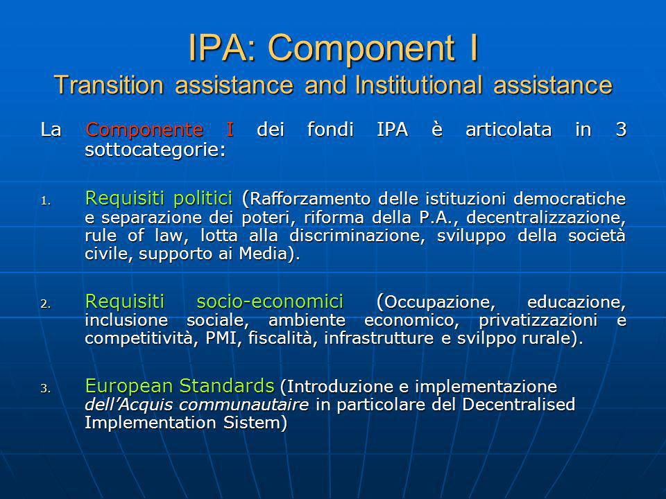 IPA: Component I Transition assistance and Institutional assistance
