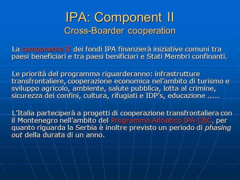 IPA: Component II Cross-Boarder cooperation