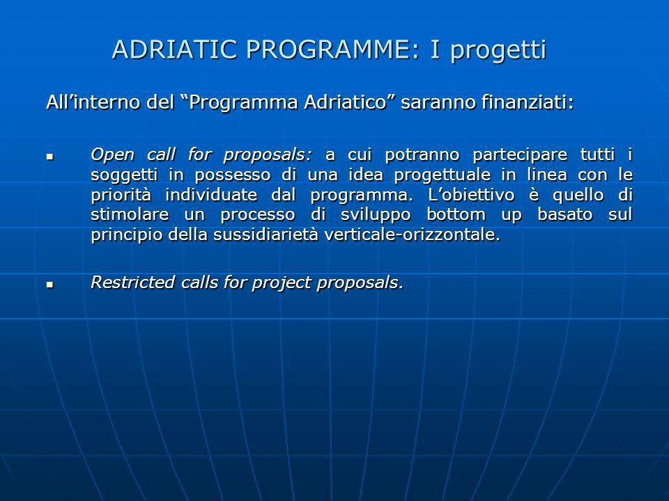 ADRIATIC PROGRAMME: I progetti