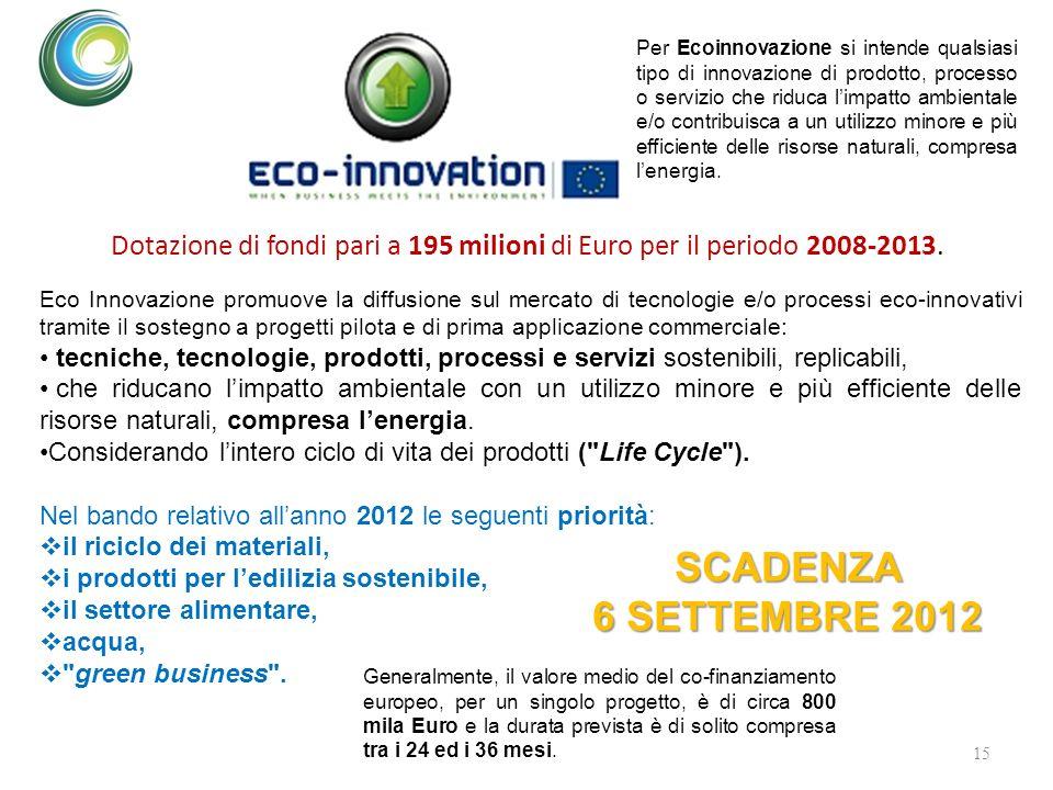 Per Ecoinnovazione si intende qualsiasi tipo di innovazione di prodotto, processo o servizio che riduca l'impatto ambientale e/o contribuisca a un utilizzo minore e più efficiente delle risorse naturali, compresa l'energia.