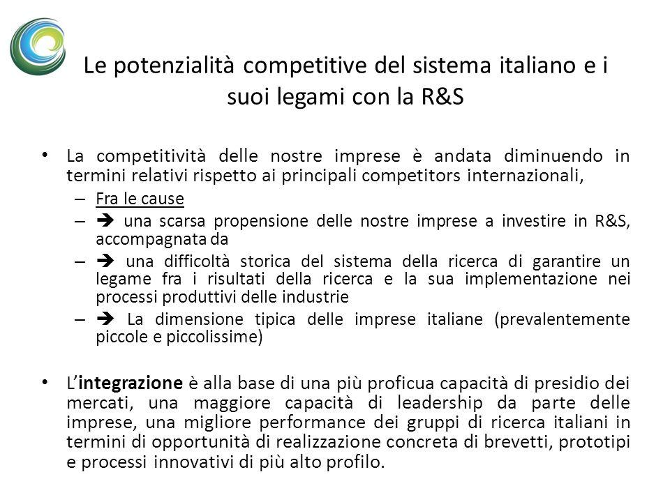 Le potenzialità competitive del sistema italiano e i suoi legami con la R&S