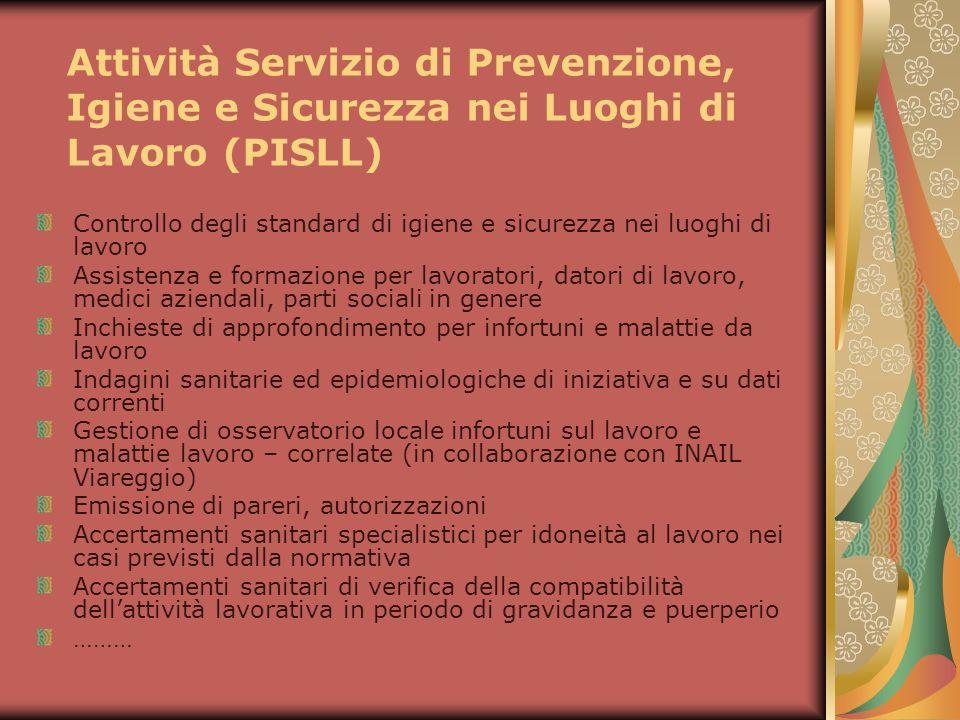 Attività Servizio di Prevenzione, Igiene e Sicurezza nei Luoghi di Lavoro (PISLL)