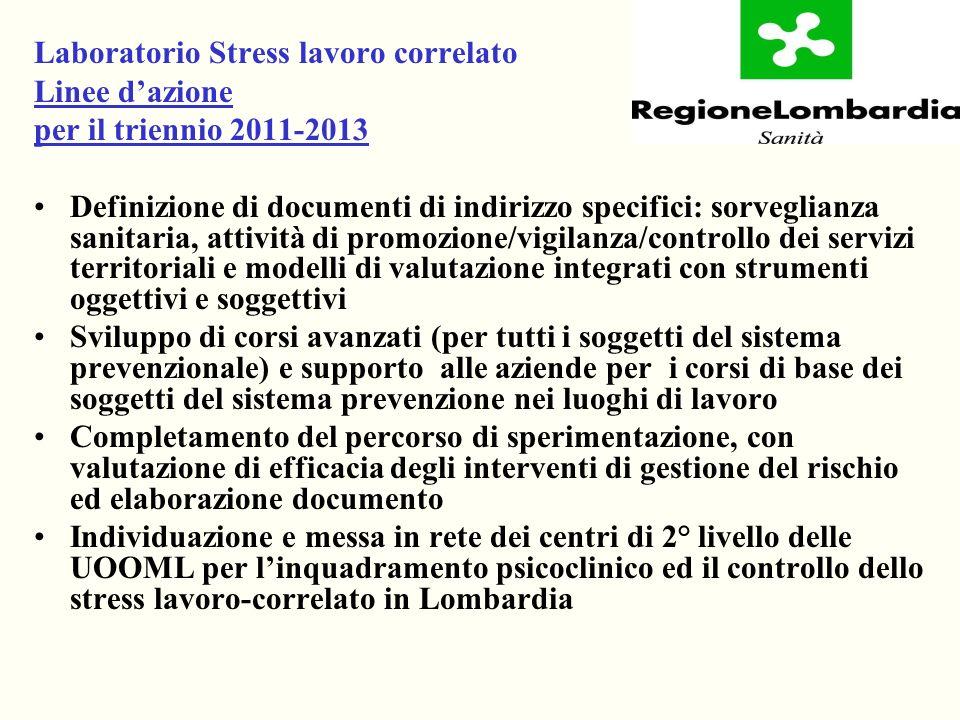 Laboratorio Stress lavoro correlato