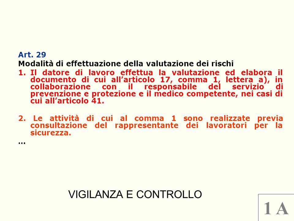1 A VIGILANZA E CONTROLLO Art. 29