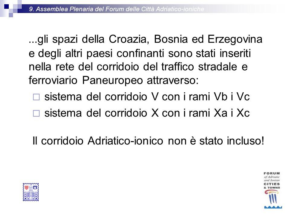 9. Assemblea Plenaria del Forum delle Città Adriatico-ioniche