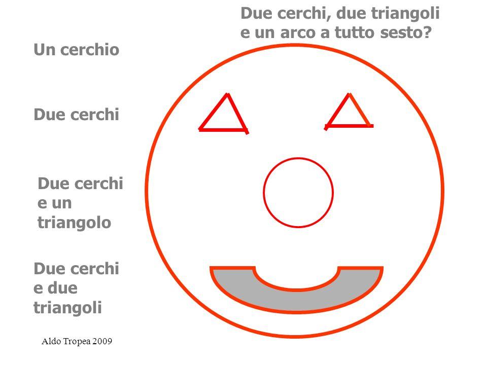 Due cerchi, due triangoli e un arco a tutto sesto