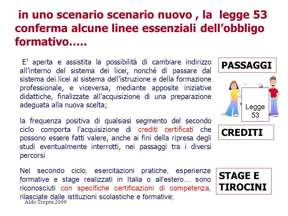 in uno scenario scenario nuovo , la legge 53 conferma alcune linee essenziali dell'obbligo formativo…..