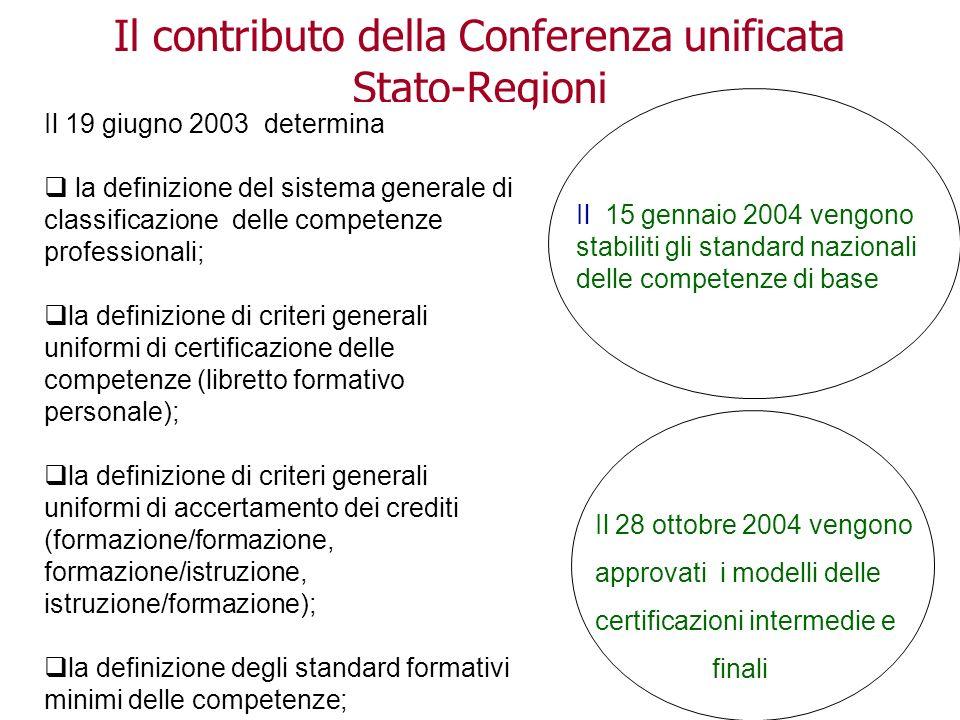 Il contributo della Conferenza unificata Stato-Regioni
