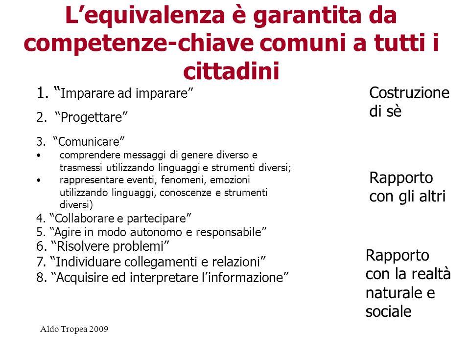 L'equivalenza è garantita da competenze-chiave comuni a tutti i cittadini