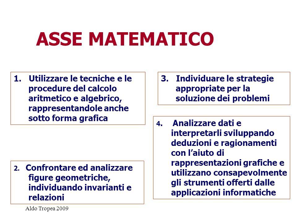 ASSE MATEMATICO 1. Utilizzare le tecniche e le procedure del calcolo aritmetico e algebrico, rappresentandole anche sotto forma grafica.