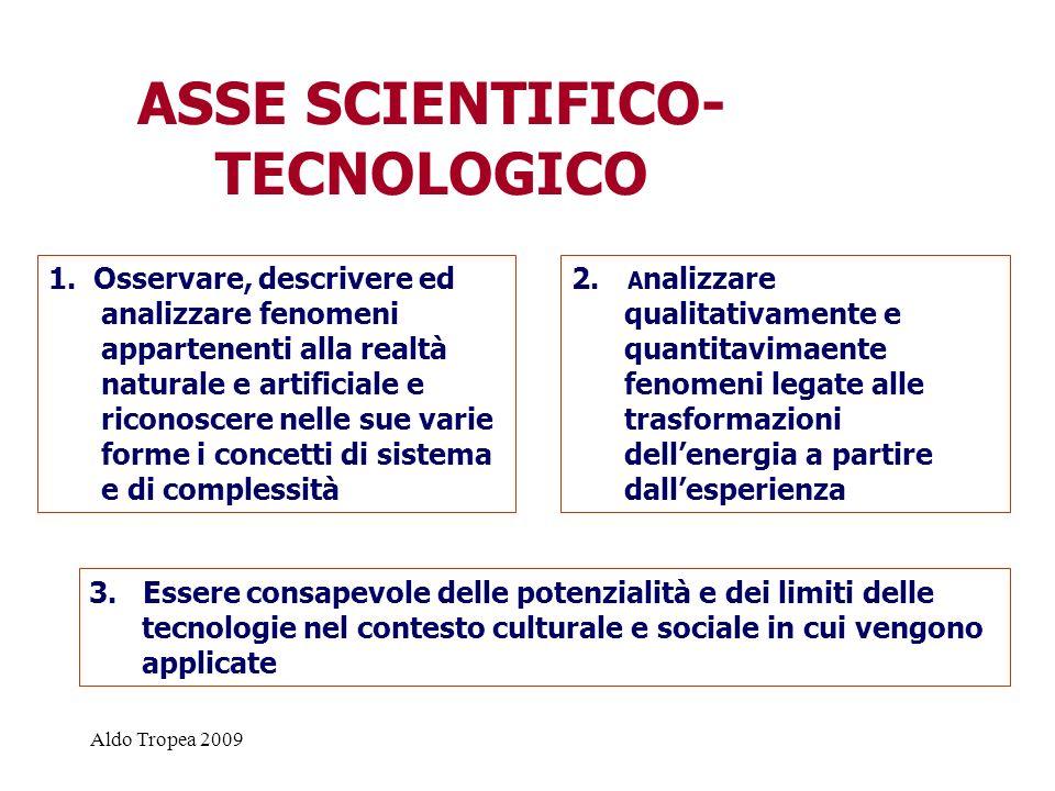 ASSE SCIENTIFICO-TECNOLOGICO