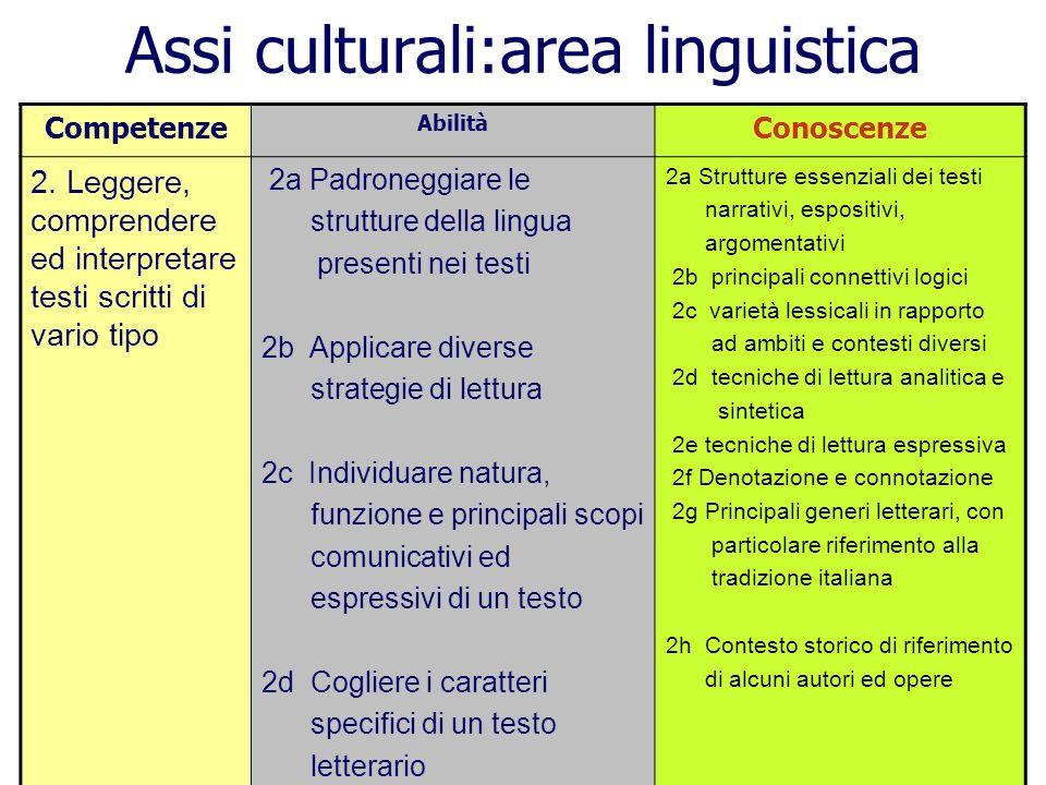 Assi culturali:area linguistica