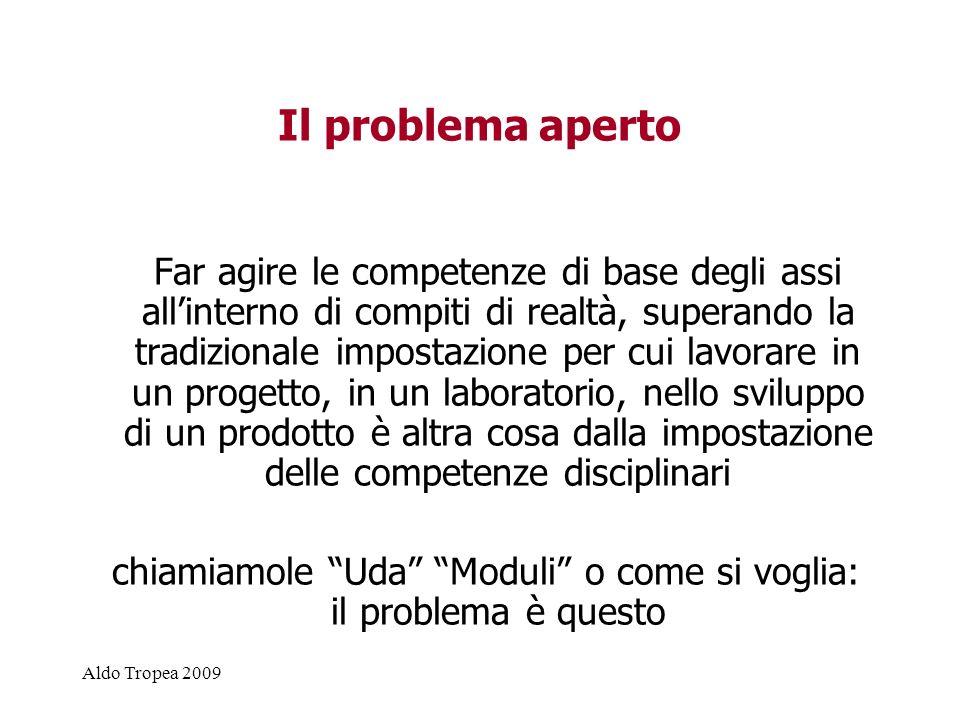 chiamiamole Uda Moduli o come si voglia: il problema è questo