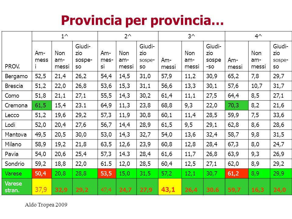 Provincia per provincia…