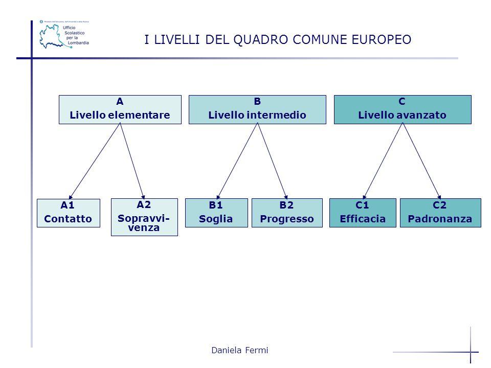 I LIVELLI DEL QUADRO COMUNE EUROPEO