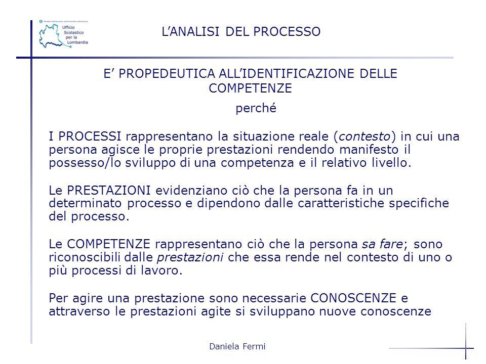 L'ANALISI DEL PROCESSO