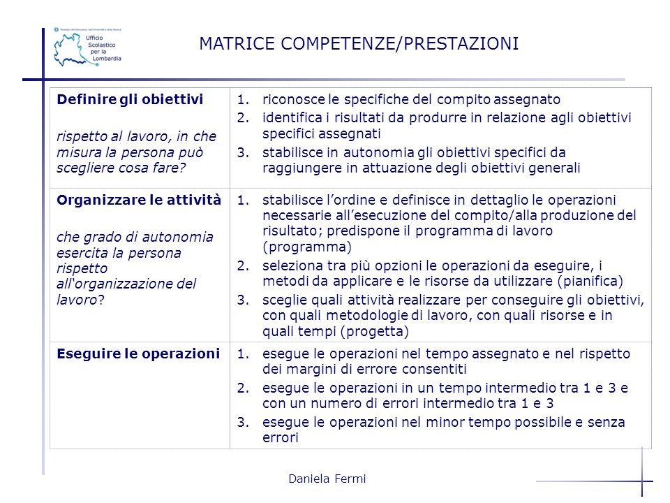 MATRICE COMPETENZE/PRESTAZIONI