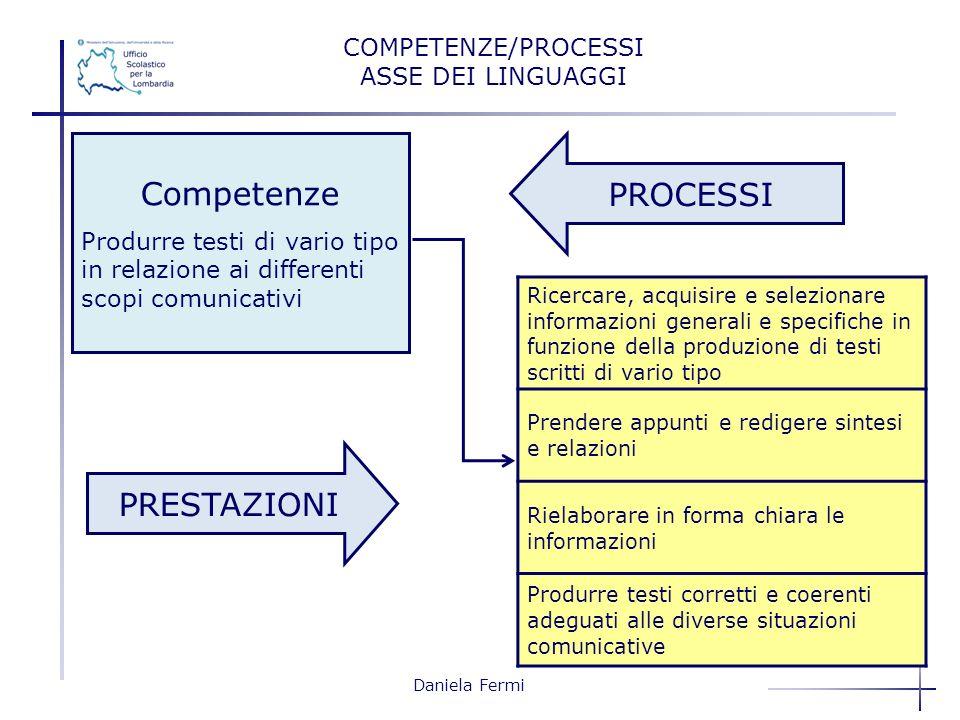 Competenze PROCESSI PRESTAZIONI COMPETENZE/PROCESSI ASSE DEI LINGUAGGI