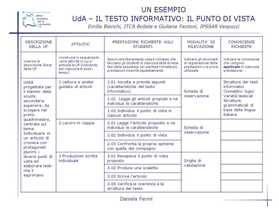 UN ESEMPIO UdA – IL TESTO INFORMATIVO: IL PUNTO DI VISTA Emilia Bianchi, ITCS Bollate e Giuliana Fantoni, IPSSAR Vespucci