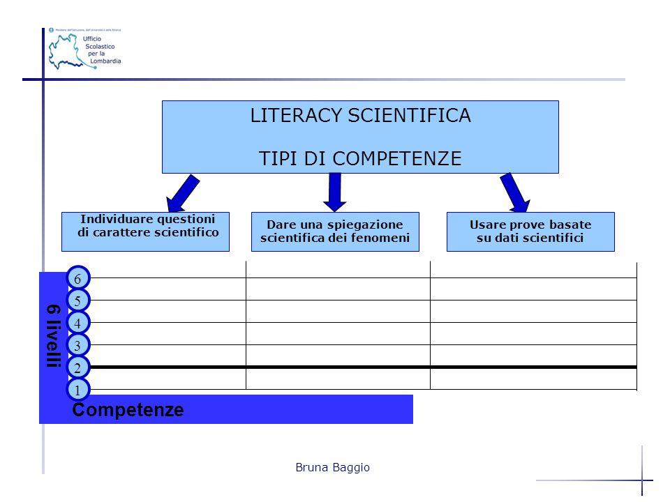 LITERACY SCIENTIFICA TIPI DI COMPETENZE 6 livelli Competenze 6 5 4 3 2