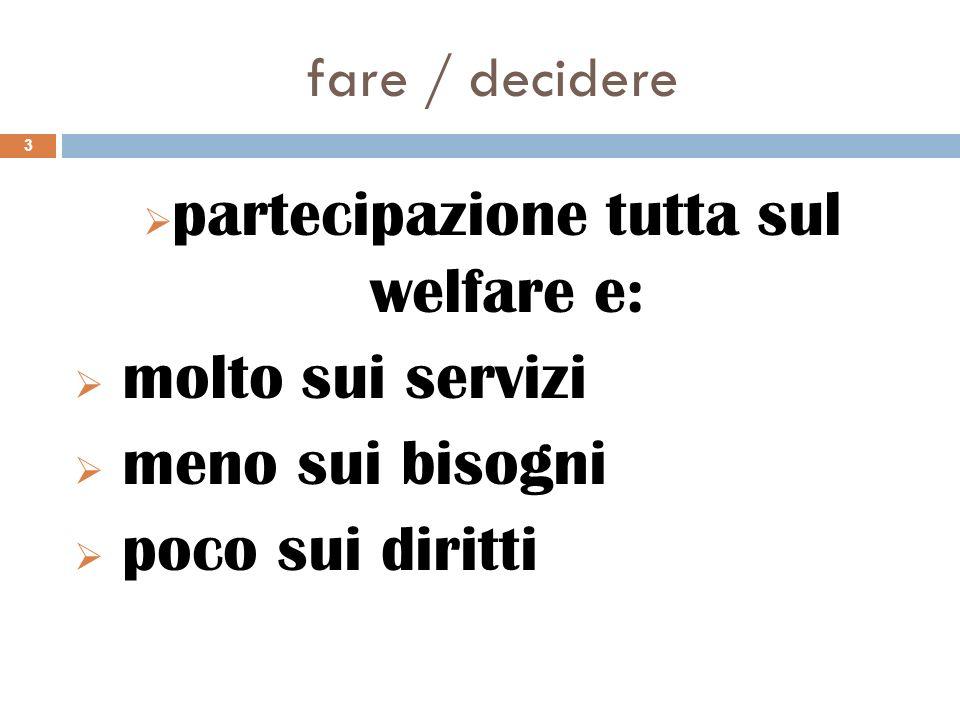 partecipazione tutta sul welfare e: