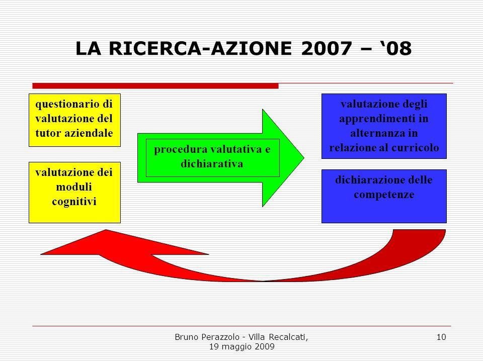LA RICERCA-AZIONE 2007 – '08questionario di valutazione del tutor aziendale. valutazione degli apprendimenti in alternanza in relazione al curricolo.