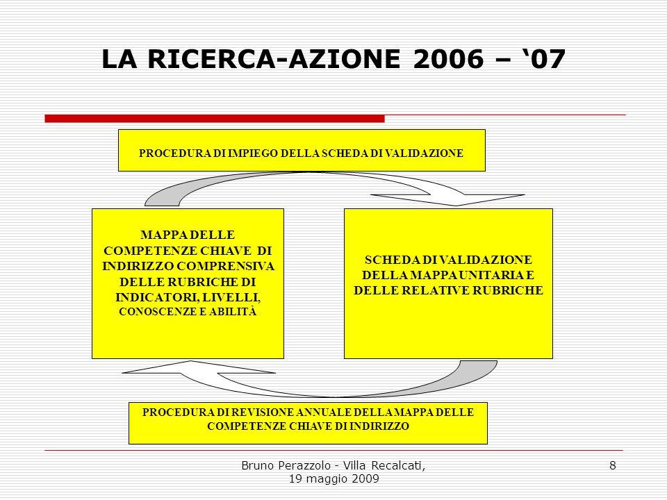 LA RICERCA-AZIONE 2006 – '07PROCEDURA DI IMPIEGO DELLA SCHEDA DI VALIDAZIONE.