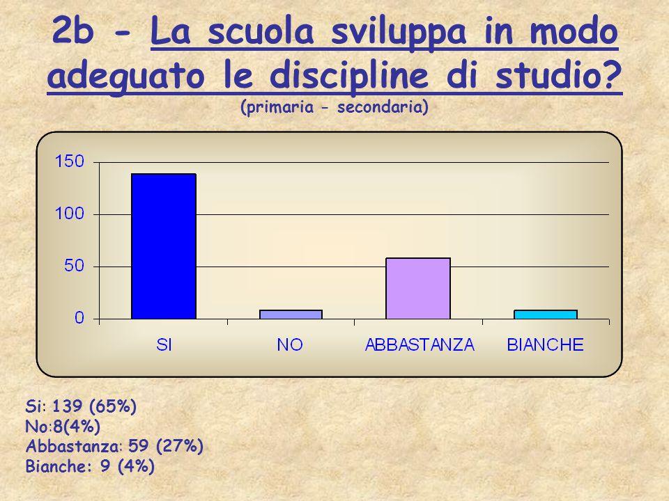 2b - La scuola sviluppa in modo adeguato le discipline di studio