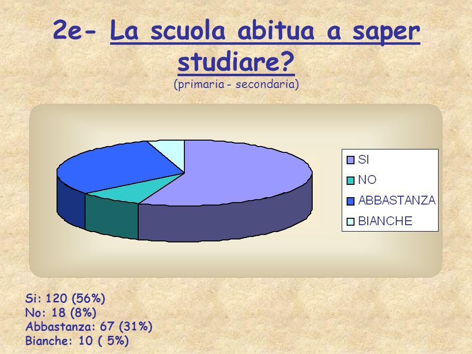 2e- La scuola abitua a saper studiare (primaria - secondaria)